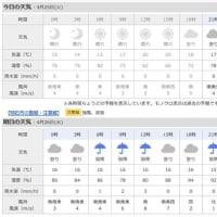 4月25日 アメダスと天気図。