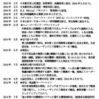 佐賀への訪問は47都道府県の中で46番目だった・・・佐賀労山で川嶋高志