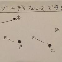 書評「サッカー守備戦術の教科書」