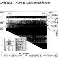 4/21 朝日 森友資料開示「与党に相談」
