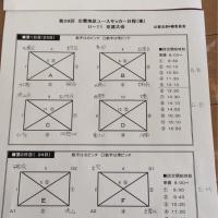 U11交流大会予選リーグ戦対戦表