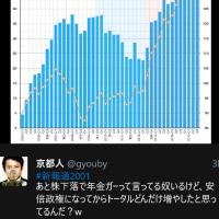 【新報道2001】石油王 山尾『私の問題は説明した』←ハァ?いつ終わったんだよ!(160626)