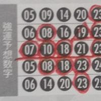 ロト7 「袋とじ大予言」で5等! N3は「当たり屋本舗」でストレート!今号5本目の月間収支プラス!