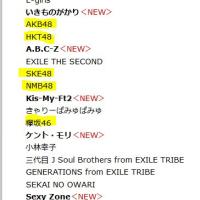TBS「ハロウィン音楽祭2016」10/31(月)19:00~放送。出演:AKB48グループ、欅坂46、山本彩ソロほか