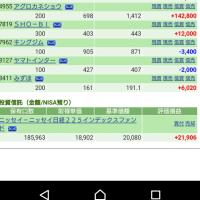 お誕生日会!4/18の株の結果