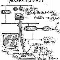 仮想デスクトップなんてこれで十分じゃあないか?