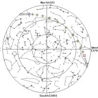 ISS情報(一か月ぶり)