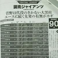 週刊ベースボールの評価、カープ投手陣総合評価は3位の件