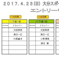 4/23(日)ORM エントリー状況