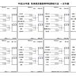 2016年 東京都秋季大会予選ブロック決定!