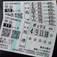 「阪神・中山」競馬のメインレース他検討(9月11日)