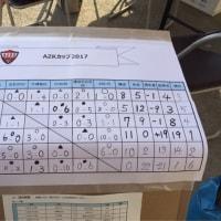 【LL4年生】AZKスプリングカップ2017(U-10)