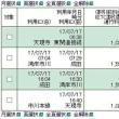 7月17日(月)白鳳カントリー倶楽部