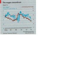 日本人の平均賃金は下がっている?
