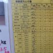 ダイエット塾9‼