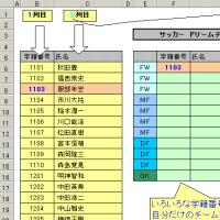 情報d15(関数の応用)
