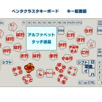 ペンタクラスタキーボードの基本コンセプト