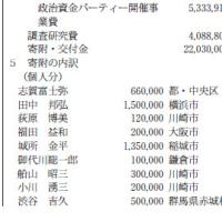 小泉純一郎は企業・団体献金も受ける 口利きもする 清和会の幹部がなぜクリーンに マスコミが作った虚像
