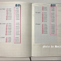 「給与早見表」を作って、外持ち手帳に貼っておくと便利!