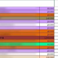 下村博文、加計学園から200万円違法献金の疑い