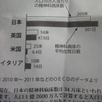 日本は法治国家ではない 憲法と法の上に行政指導法というのがあり「同和特権」が存在している