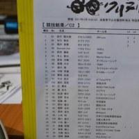 3/19守山クリテ