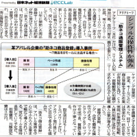 日本ネット経済新聞【一元管理システム特集】に掲載されました!