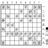 大山将棋研究(436);  四間飛車に左美濃