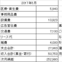 活動運営費のご報告2017年・5月