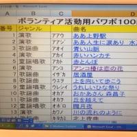 ボランティア活動用歌詞入りパワポ100曲データ管理用エクセル一覧