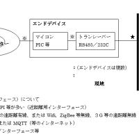 IoTのフレームワークに必要な条件を考える-その1 全体像