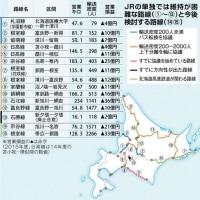 JR北海道の路線大幅見直しに関する声明/安全問題研究会