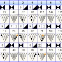 ボウリングのフリータイム(149)