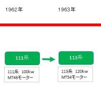 111系が和歌山線を走った頃