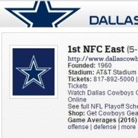 NFL2016シーズン、気が付いたらわがダラス・カウボーイズがNFC東地区の首位になってた