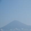 2017/7/21の富士山とドクターイエロー