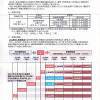 キター! 日本取引所優待 クオカード3000円 2つ
