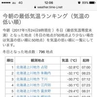 本日道内1寒かった村「占冠」在住の友人からの報告 本日の最低気温ー38.2度:(;゙゚'ω゚'):サムィ