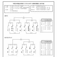 [組合せ]山口県ミニバス夏季交歓会山口大会