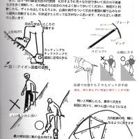 ピッケルの持ち方と歩行技術