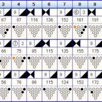 ボウリングのフリータイム(142)