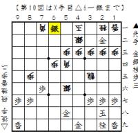 中四国大会 part7