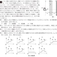 広島大学・物理 44