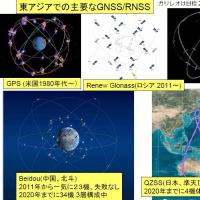 大陸国GNSSと海洋型QZSS