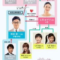 テレビ Vol.160 『ドラマ 「大貧乏」』