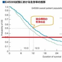 次は福島の汚染民の番