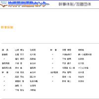 沖縄・高江のサヨク活動家のリーダー山城博治を現行犯逮捕  ヘリパット移設工事現場の有刺鉄線を切断