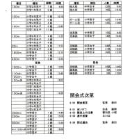 (9/19)加須市秋季記録会連絡事項