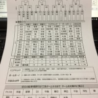 第37回広島県教育事業団学童野球大会福山大会