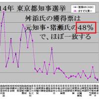 安倍晋三・内閣総理大臣・ネット写真集 2015年11月15日